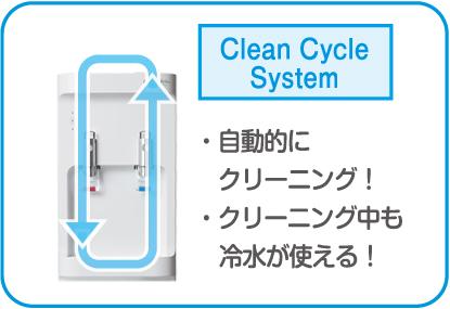 Wの衛生対策でもっと安心/内部定期メンテナンス